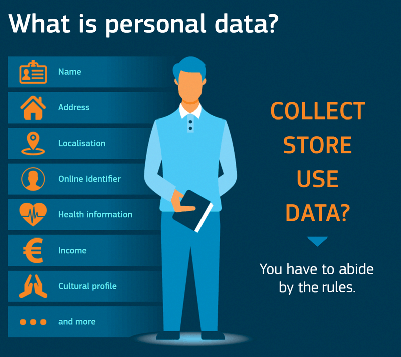 what is personal data infographic