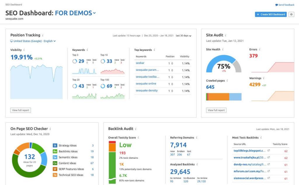 SEMRush review dashboard